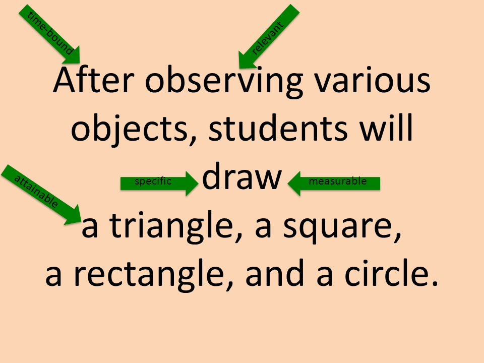 After observing various objects, students will draw a triangle, a square, a rectangle, and a circle.