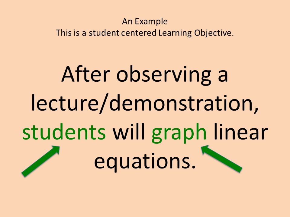 An Example This is a student centered Learning Objective.