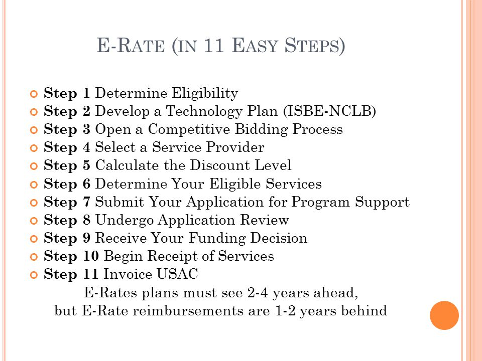 E-R ATE ( IN 11 E ASY S TEPS ) Step 1 Determine Eligibility Step 2 Develop a Technology Plan (ISBE-NCLB) Step 3 Open a Competitive Bidding Process Step 4 Select a Service Provider Step 5 Calculate the Discount Level Step 6 Determine Your Eligible Services Step 7 Submit Your Application for Program Support Step 8 Undergo Application Review Step 9 Receive Your Funding Decision Step 10 Begin Receipt of Services Step 11 Invoice USAC E-Rates plans must see 2-4 years ahead, but E-Rate reimbursements are 1-2 years behind