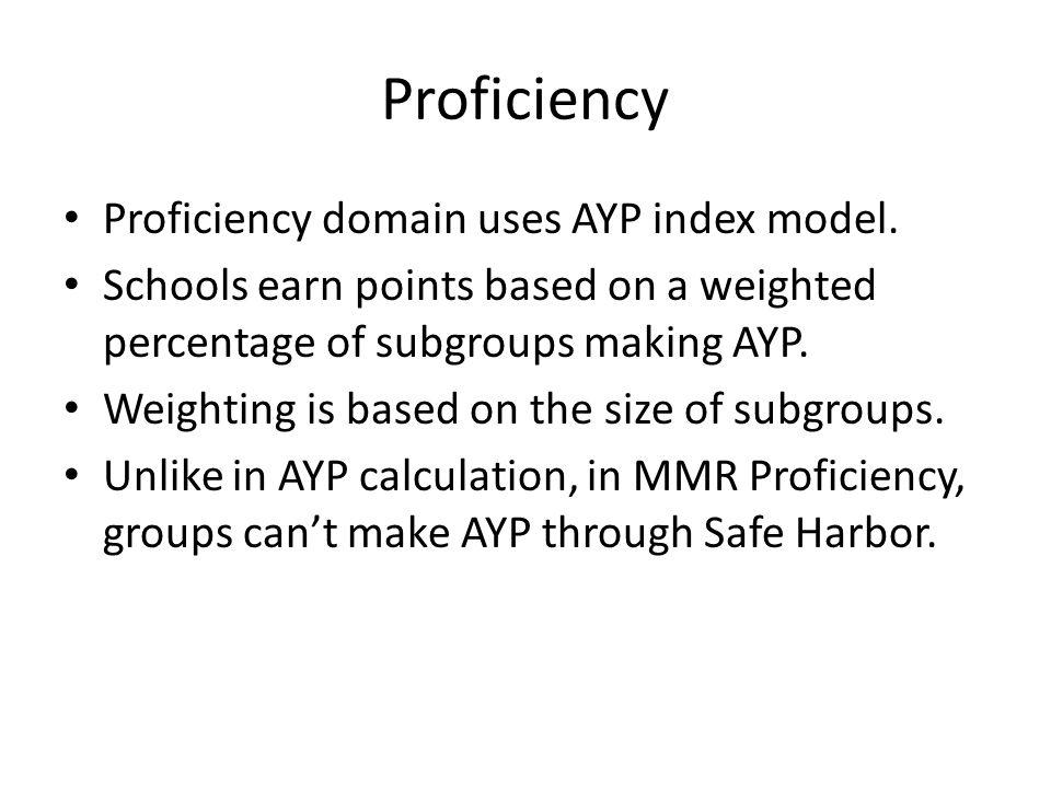 Proficiency Proficiency domain uses AYP index model.