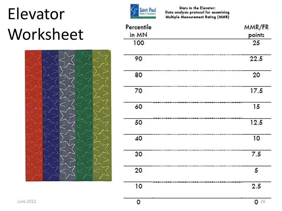 Elevator Worksheet June 201226