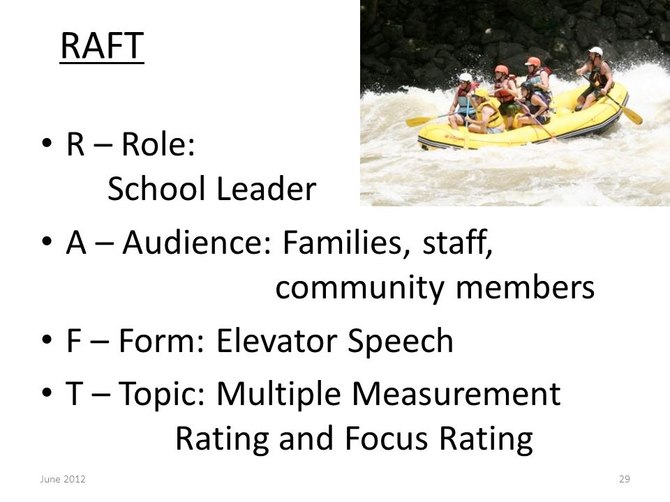 RAFT R – Role: School Leader A – Audience: Families, staff, community members F – Form: Elevator Speech T – Topic: Multiple Measurement Rating and Focus Rating June 201229