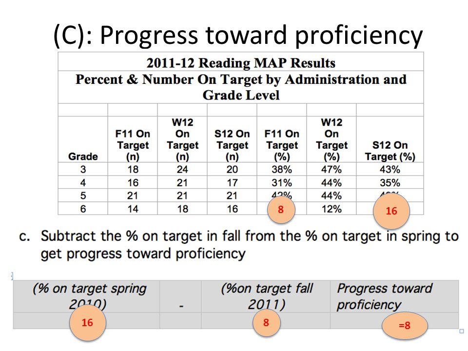 (C): Progress toward proficiency June 201235 8 8 16 8 8 =8