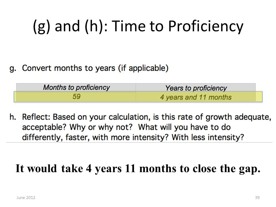 (g) and (h): Time to Proficiency June 201239 It would take 4 years 11 months to close the gap.