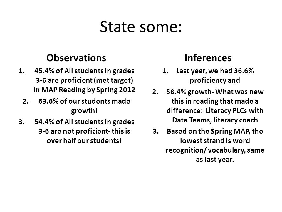 State some: Observations 1.45.4% of All students in grades 3-6 are proficient (met target) in MAP Reading by Spring 2012 2.63.6% of our students made growth.