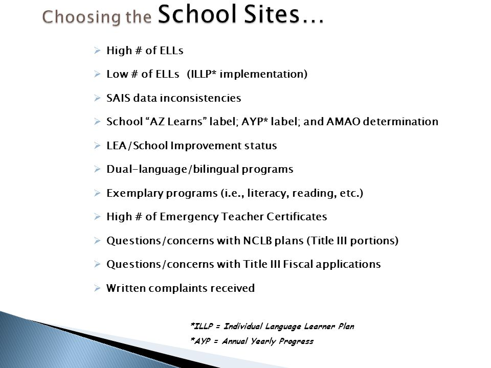  School/district activities and/or programs designed to involve parents of ELLs Adult ELL classes parental literacy nights; homework help-lines and support services; etc.