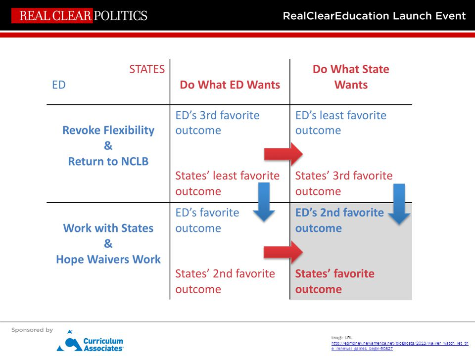 Image URL: http://edmoney.newamerica.net/blogposts/2013/waiver_watch_let_th e_renewal_games_begin-90827 http://edmoney.newamerica.net/blogposts/2013/waiver_watch_let_th e_renewal_games_begin-90827