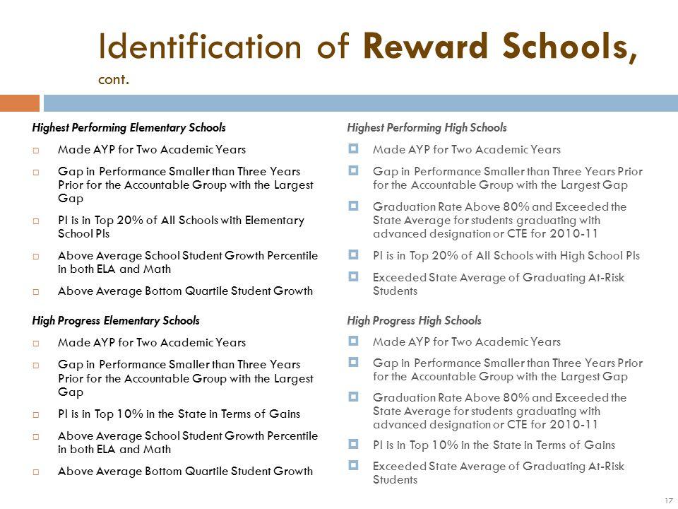 Identification of Reward Schools, cont.