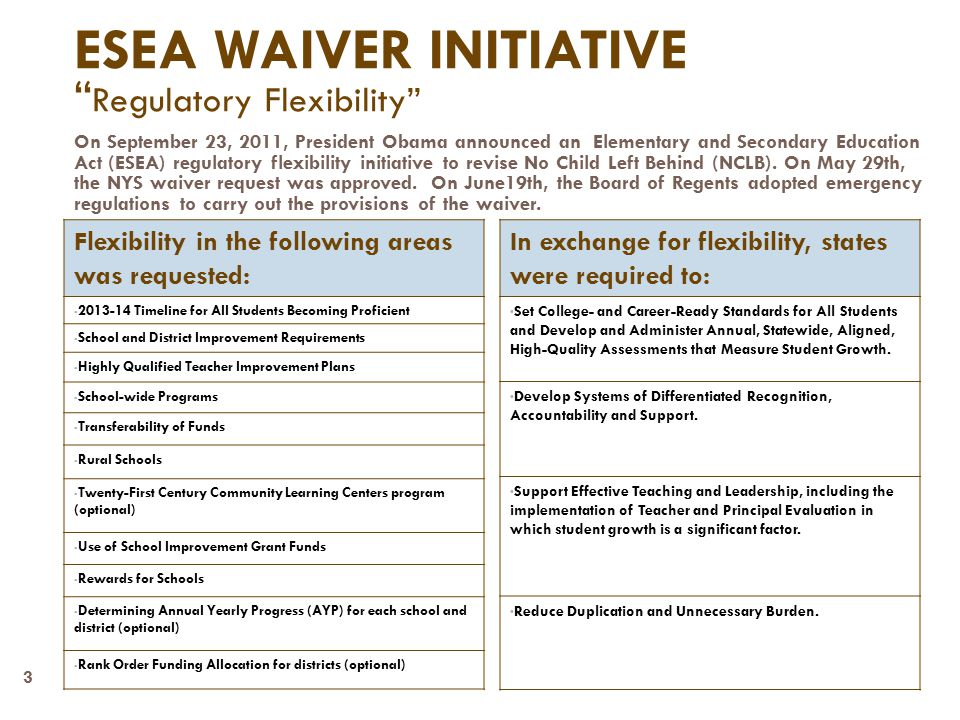 24 For General Information about the ESEA Waiver Please Email: ACCOUNTINFO@MAIL.NYSED.GOV For further information, contact: Office of Accountability Ira Schwartz, Assistant Commissioner (718) 722- 2797 or