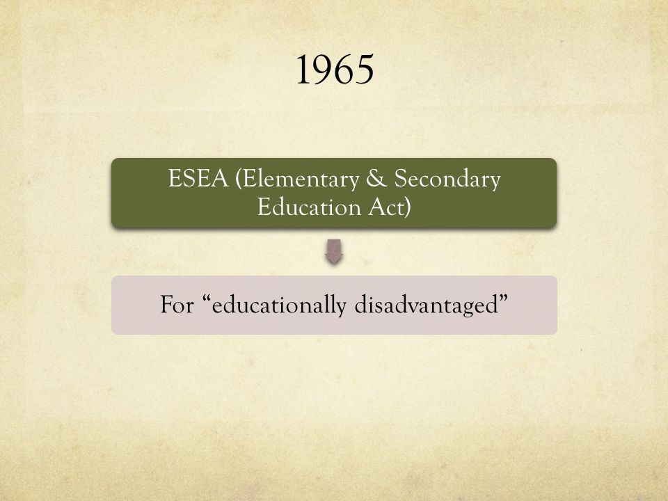 1965 ESEA (Elementary & Secondary Education Act) For educationally disadvantaged