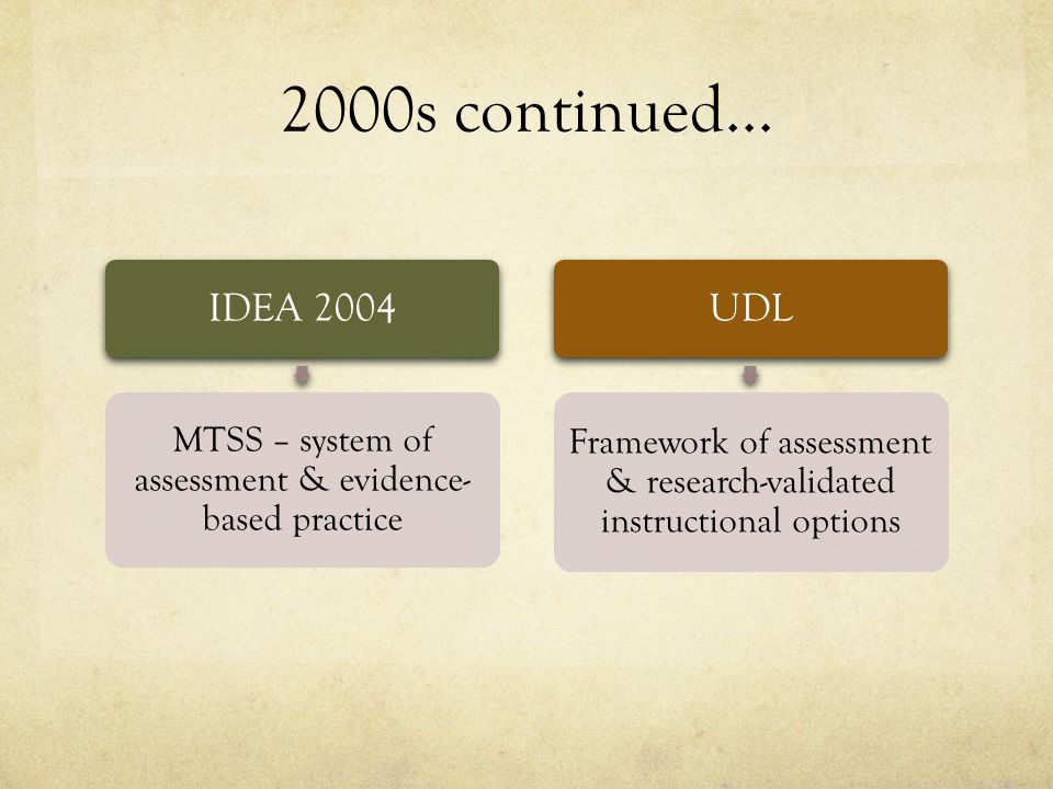 Aligning IDEA & ESEA within a Unified MTSS & UDL cont...