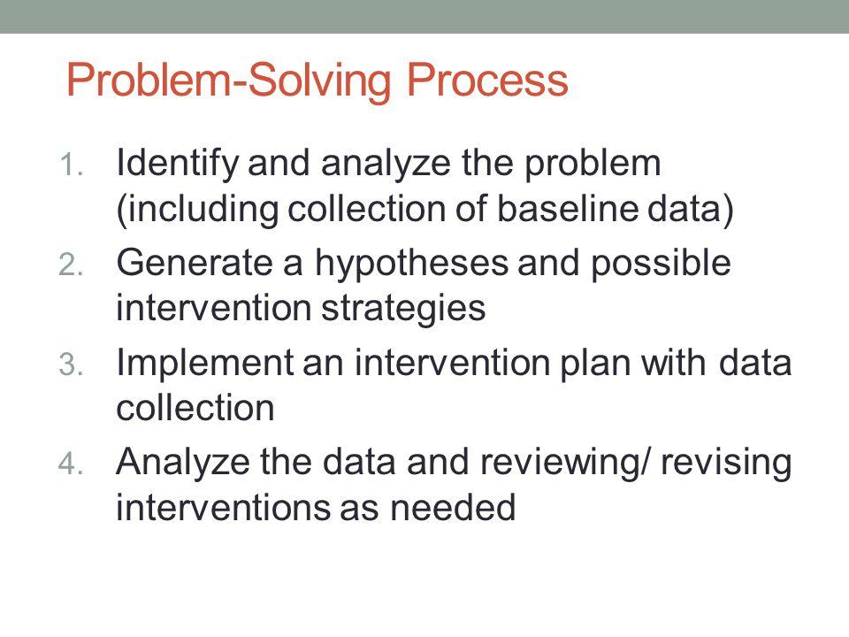 Problem-Solving Process 1.