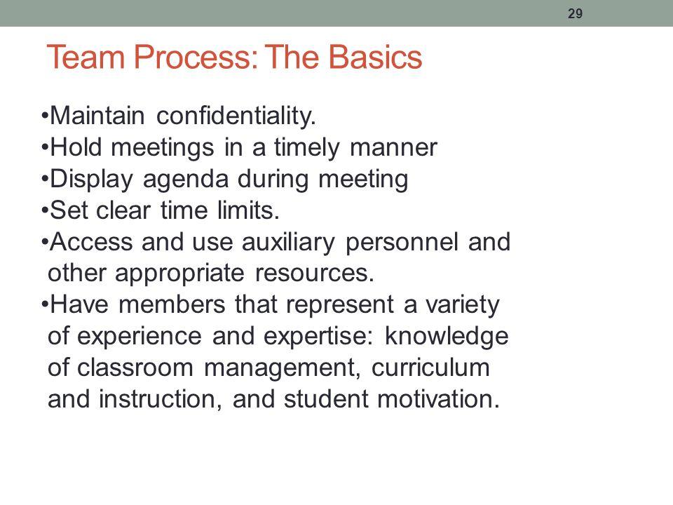 Team Process: The Basics 29 Maintain confidentiality.