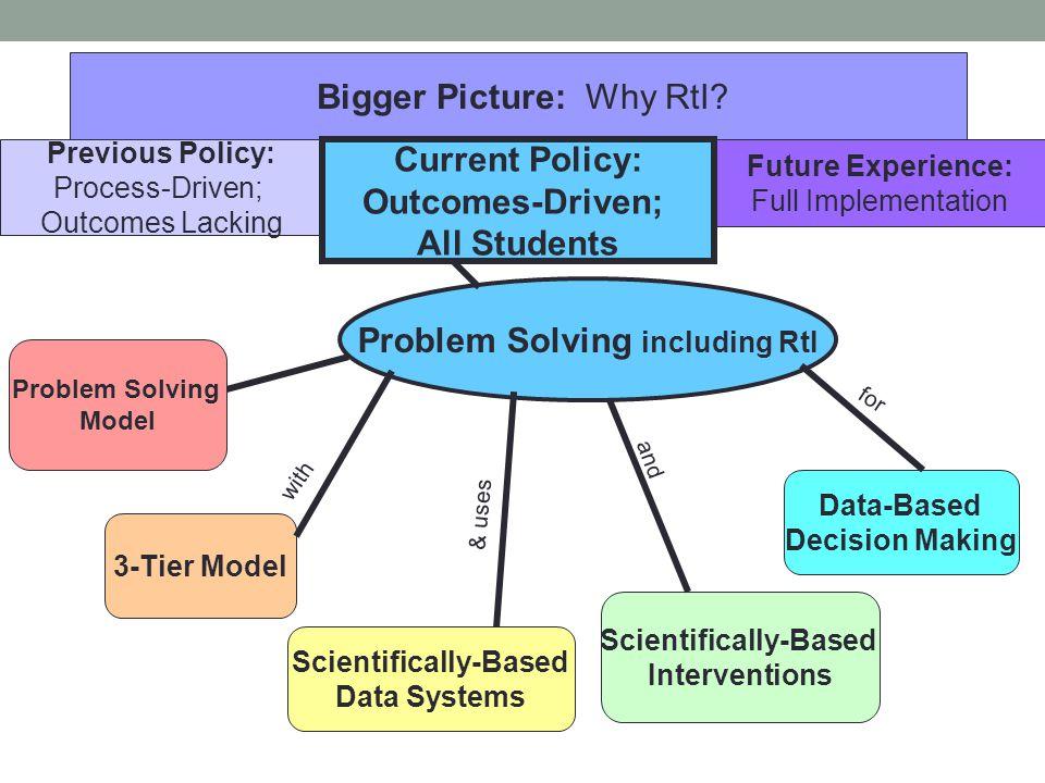 Bigger Picture: Why RtI.