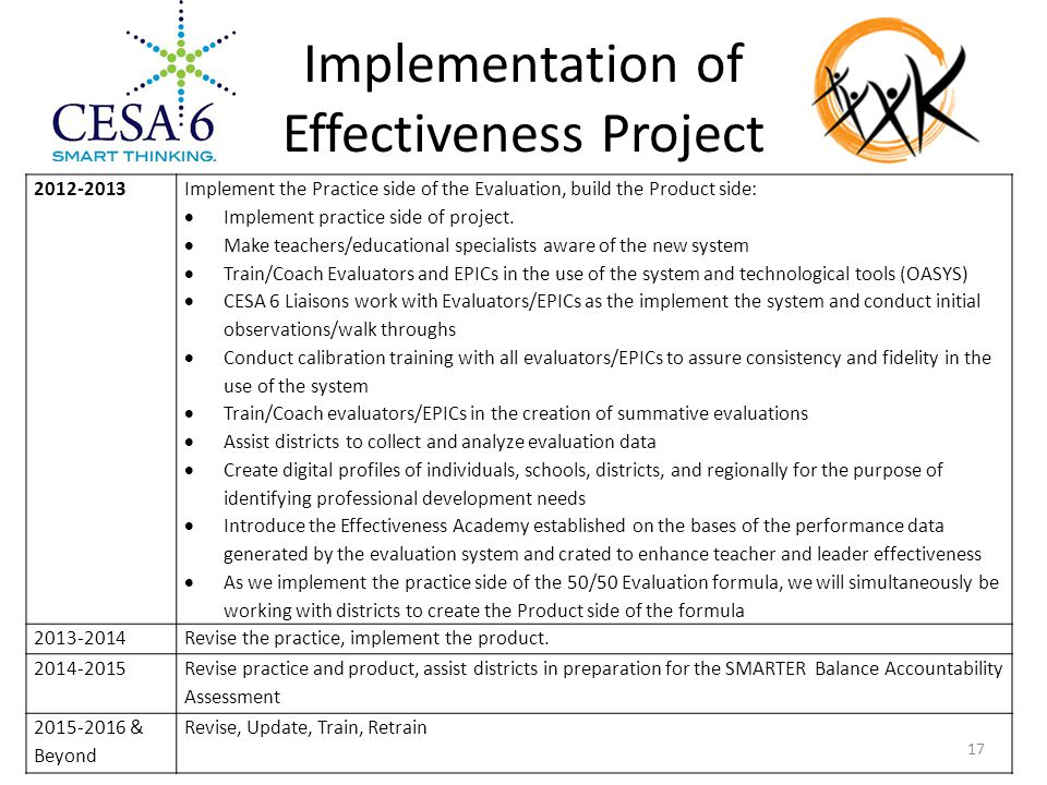 Implementation of Effectiveness Project 2012-2013 Implement the Practice side of the Evaluation, build the Product side:  Implement practice side of project.