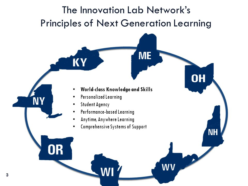 The Innovation Lab Network's Principles of Next Generation Learning World-class Knowledge and Skills Personalized Learning Student Agency Performance-based Learning Anytime, Anywhere Learning Comprehensive Systems of Support 3
