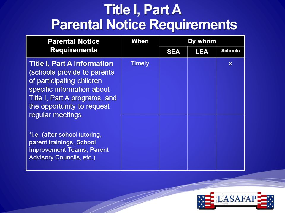 Title I, Part A Parental Notice Requirements Parental Notice Requirements When By whom SEALEASchools Title I, Part A information (schools provide to p