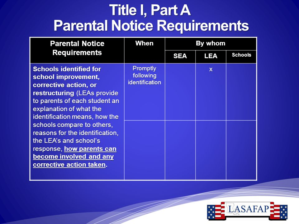 Title I, Part A Parental Notice Requirements Parental Notice Requirements When By whom SEALEASchools Schools identified for school improvement, correc