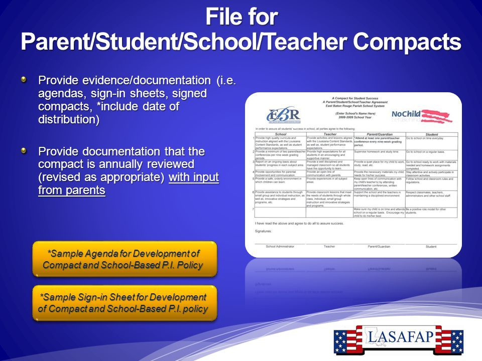 File for Parent/Student/School/Teacher Compacts Provide evidence/documentation (i.e. agendas, sign-in sheets, signed compacts, *include date of distri