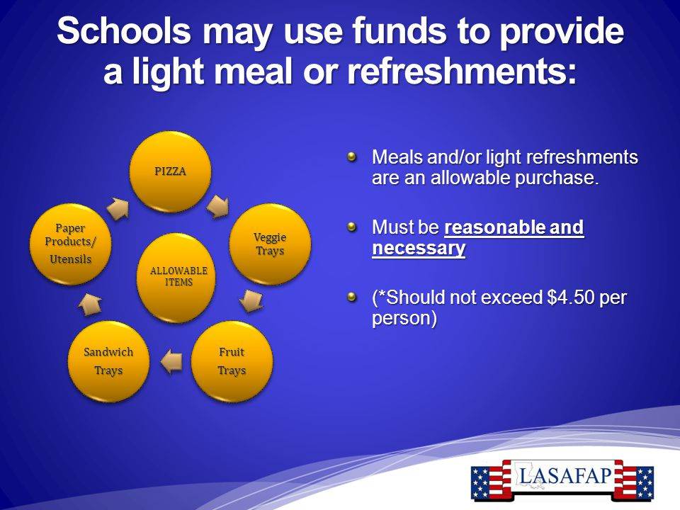 Schools may use funds to provide a light meal or refreshments: Meals and/or light refreshments are an allowable purchase. Must be reasonable and neces