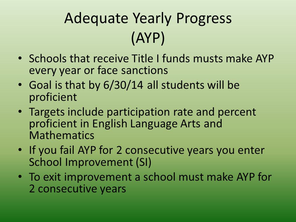 Adequate Yearly Progress (AYP) Schools that receive Title I funds musts make AYP every year or face sanctions Goal is that by 6/30/14 all students will be proficient Targets include participation rate and percent proficient in English Language Arts and Mathematics If you fail AYP for 2 consecutive years you enter School Improvement (SI) To exit improvement a school must make AYP for 2 consecutive years