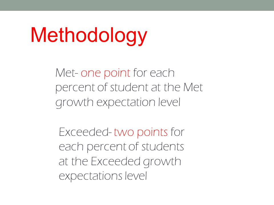 Methodology Met- one point for each percent of student at the Met growth expectation level Exceeded- two points for each percent of students at the Exceeded growth expectations level