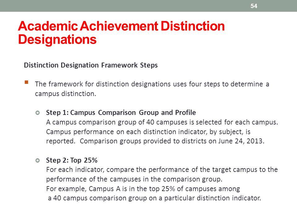 Distinction Designation Framework Steps  The framework for distinction designations uses four steps to determine a campus distinction.