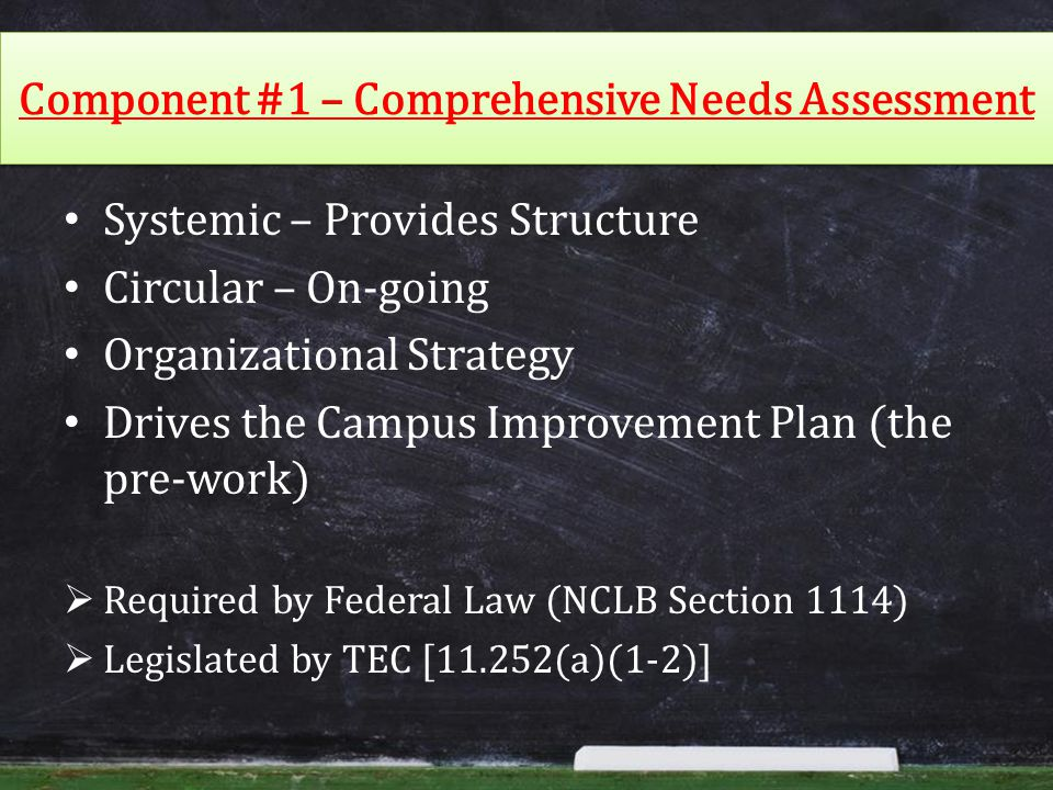 Component #1 – Comprehensive Needs Assessment Systemic – Provides Structure Circular – On-going Organizational Strategy Drives the Campus Improvement Plan (the pre-work)  Required by Federal Law (NCLB Section 1114)  Legislated by TEC [11.252(a)(1-2)]