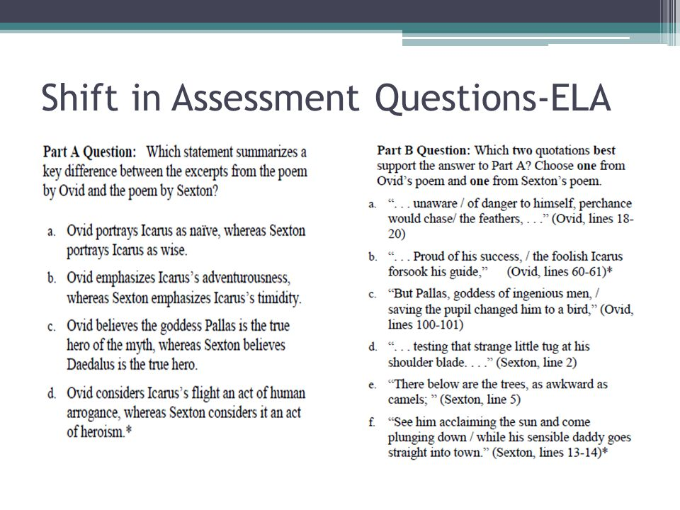 Shift in Assessment Questions-ELA