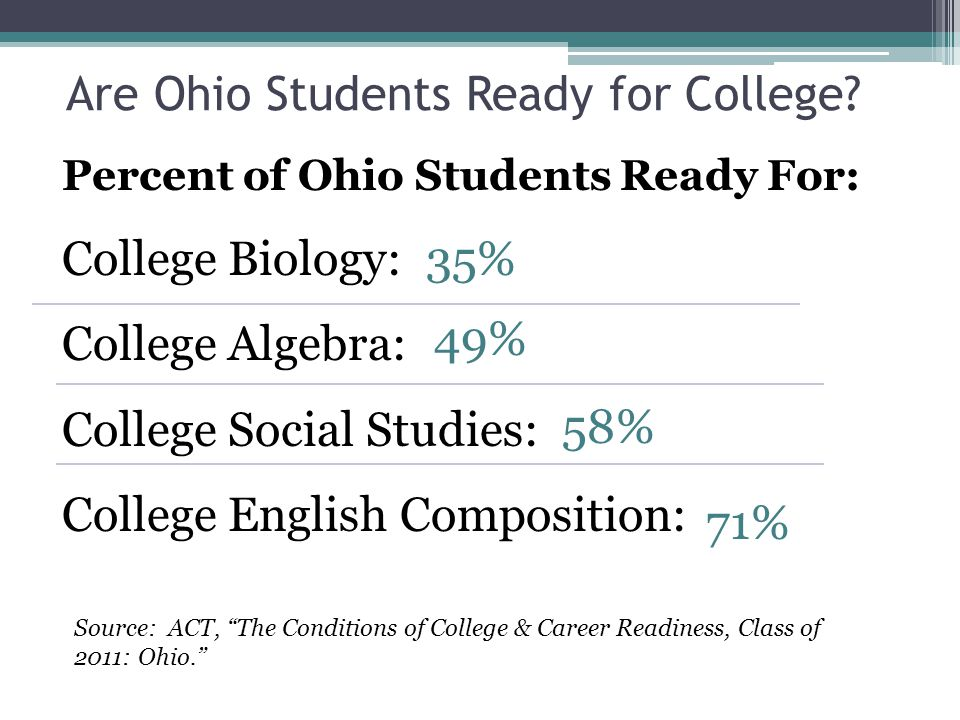 Are Ohio Students Ready for College.