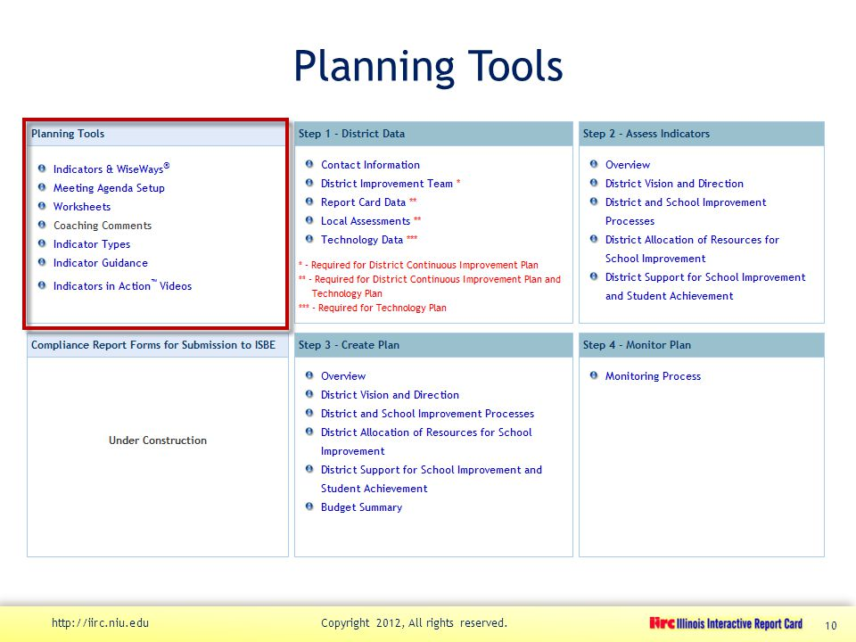 Planning Tools http://iirc.niu.edu Copyright 2012, All rights reserved. 10