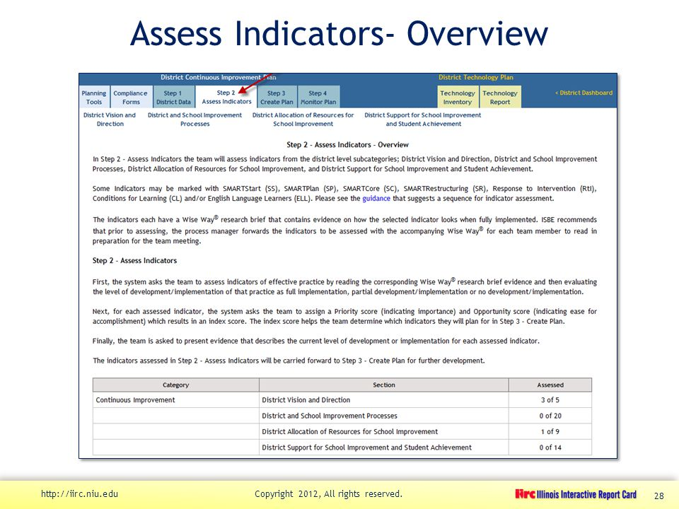 Assess Indicators- Overview http://iirc.niu.edu Copyright 2012, All rights reserved. 28