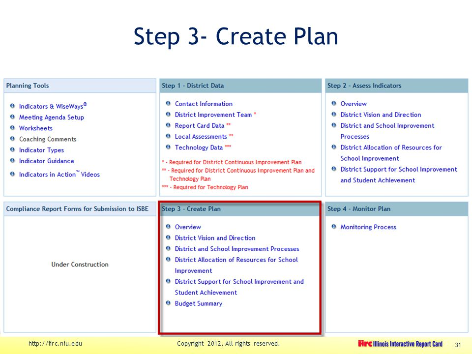 Step 3- Create Plan http://iirc.niu.edu Copyright 2012, All rights reserved. 31