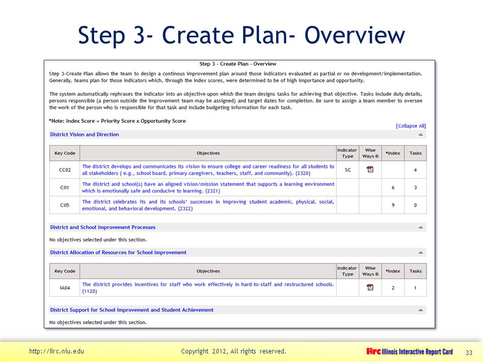 Step 3- Create Plan- Overview http://iirc.niu.edu Copyright 2012, All rights reserved. 33