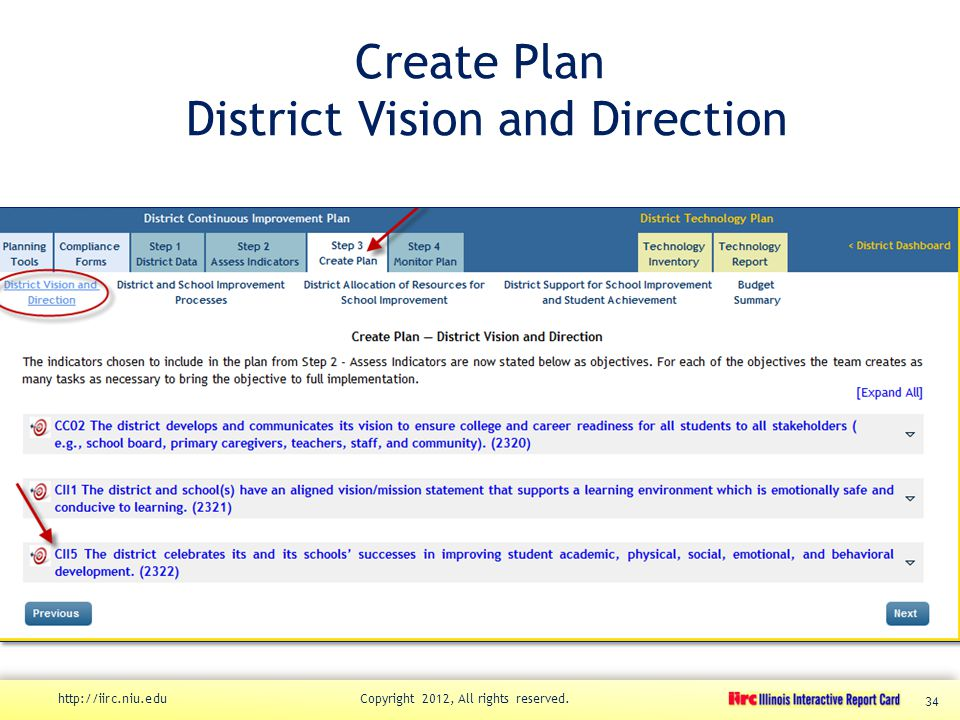Create Plan District Vision and Direction http://iirc.niu.edu Copyright 2012, All rights reserved.