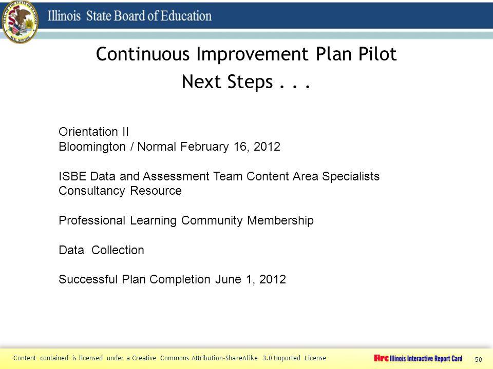 50 Continuous Improvement Plan Pilot Next Steps...