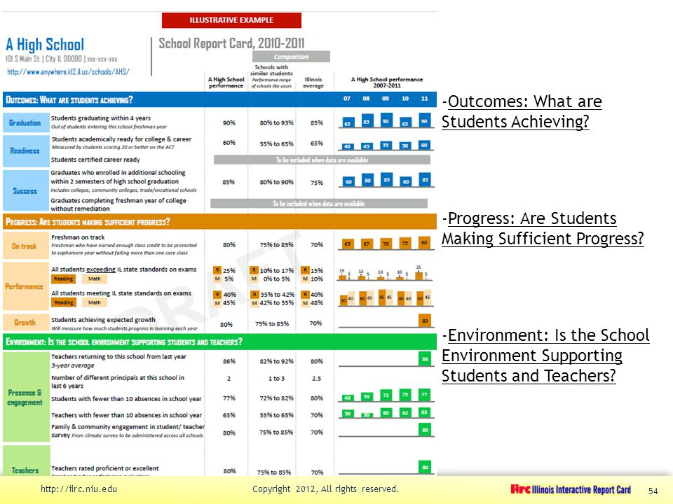 dummy -Outcomes: What are Students Achieving. -Progress: Are Students Making Sufficient Progress.