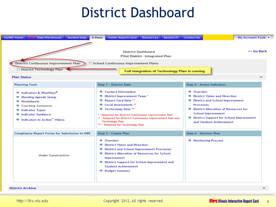 District Dashboard http://iirc.niu.edu Copyright 2012, All rights reserved. 9