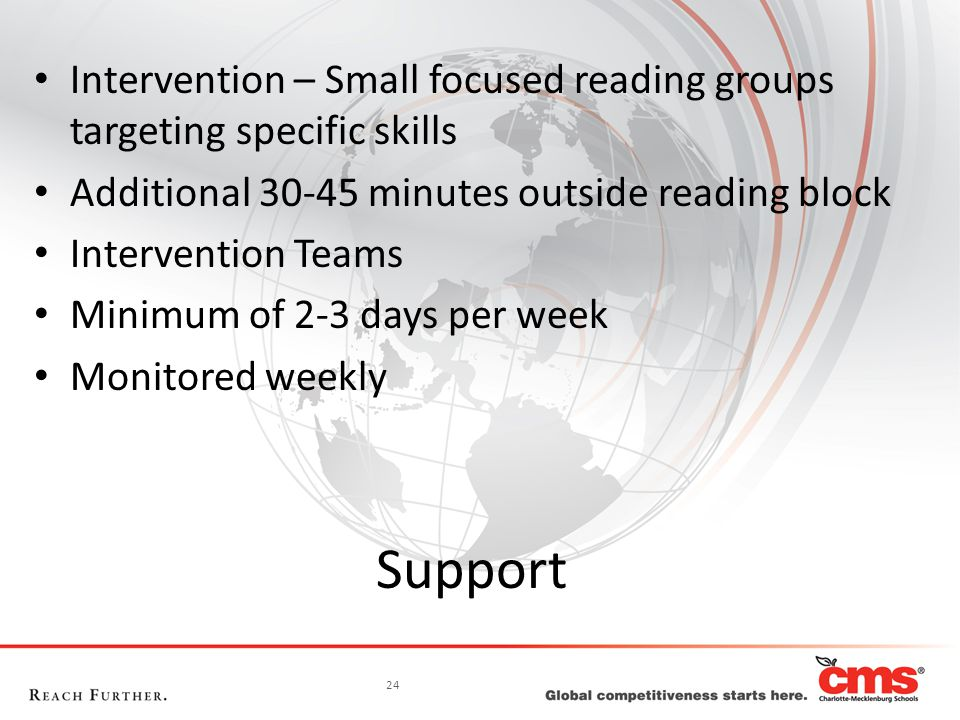 24 Support Intervention – Small focused reading groups targeting specific skills Additional 30-45 minutes outside reading block Intervention Teams Min