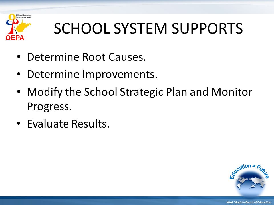 OEPA West Virginia Board of Education SCHOOL SYSTEM SUPPORTS Determine Root Causes. Determine Improvements. Modify the School Strategic Plan and Monit