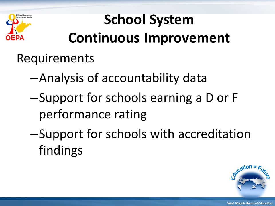 OEPA West Virginia Board of Education School System Continuous Improvement Requirements – Analysis of accountability data – Support for schools earning a D or F performance rating – Support for schools with accreditation findings