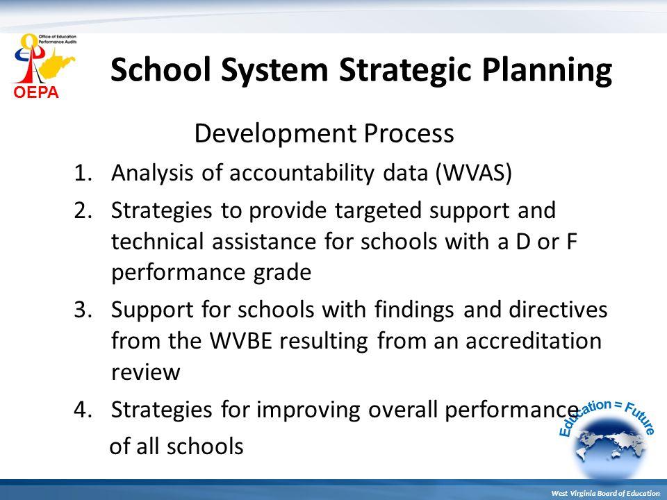 OEPA West Virginia Board of Education School System Strategic Planning Development Process 1.Analysis of accountability data (WVAS) 2.Strategies to pr
