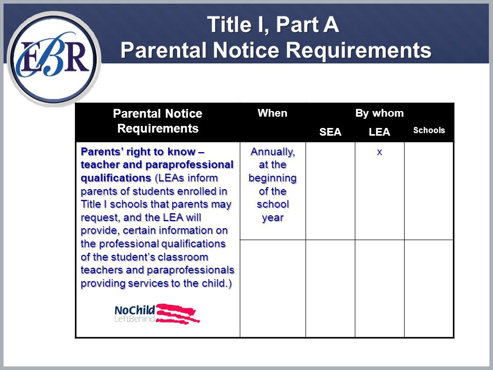 Title I, Part A Parental Notice Requirements Parental Notice Requirements When By whom SEALEASchools Parents' right to know – teacher and paraprofessional qualifications (LEAs inform parents of students enrolled in Title I schools that parents may request, and the LEA will provide, certain information on the professional qualifications of the student's classroom teachers and paraprofessionals providing services to the child.) Annually, at the beginning of the school year x