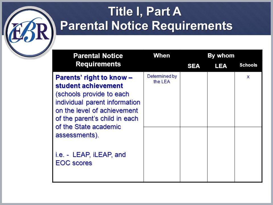 The school may use funds to: Support reasonable activities suggested by parents (i.e.