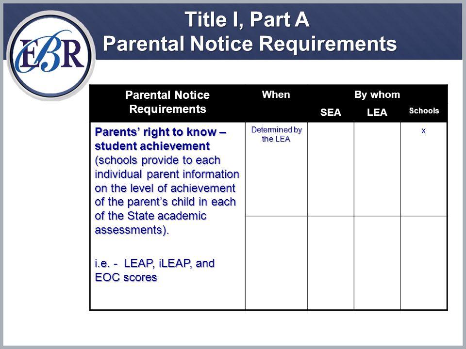File for Parental Involvement Budget Provide evidence/documentation (i.e.