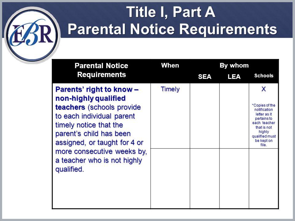 File for District P.I.Policy Provide evidence/documentation (i.e.