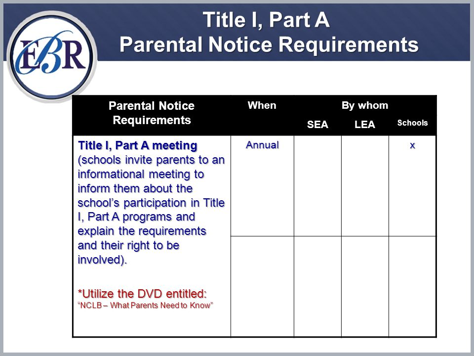 Title I, Part A Parental Notice Requirements Parental Notice Requirements When By whom SEALEASchools Title I, Part A meeting (schools invite parents to an informational meeting to inform them about the school's participation in Title I, Part A programs and explain the requirements and their right to be involved).