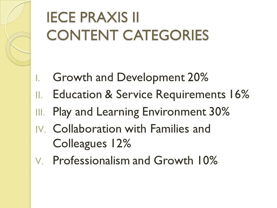 IECE PRAXIS II CONTENT CATEGORIES I.Growth and Development II.
