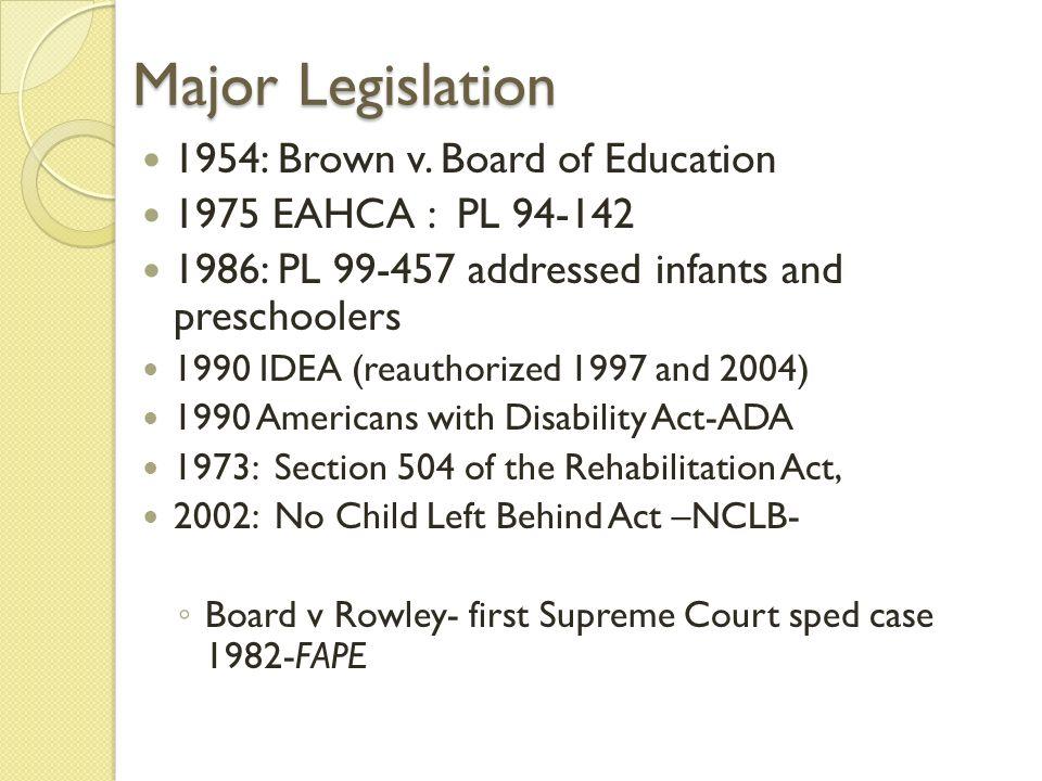 Major Legislation 1954: Brown v. Board of Education 1975 EAHCA : PL 94-142 1986: PL 99-457 addressed infants and preschoolers 1990 IDEA (reauthorized