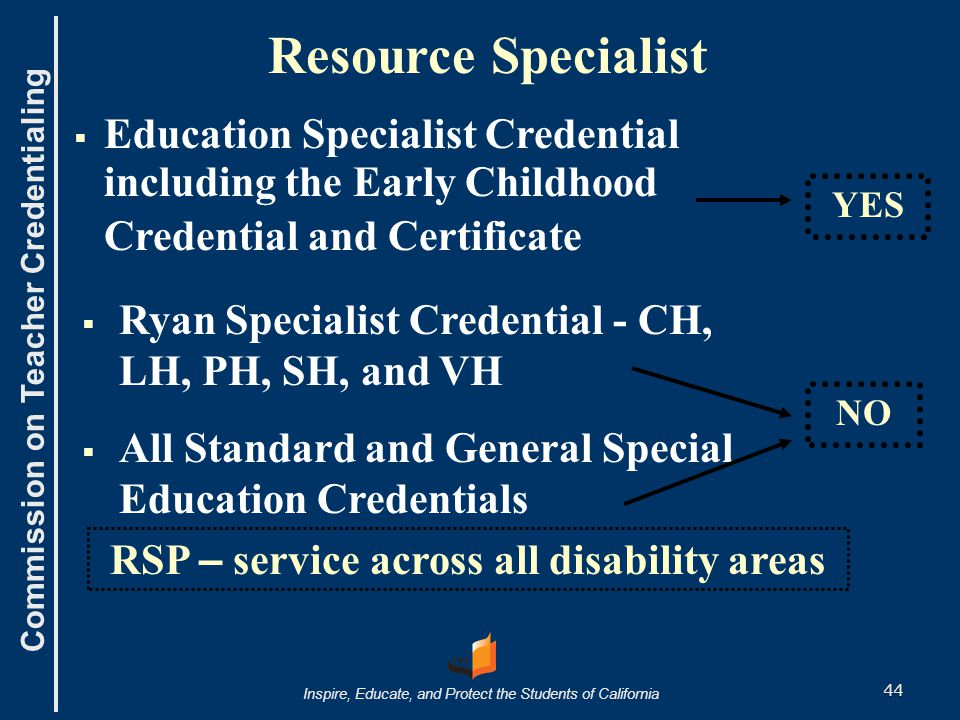 Commission on Teacher Credentialing Inspire, Educate, and Protect the Students of California 44 YES NO Resource Specialist  Education Specialist Credential including the Early Childhood Credential and Certificate  Ryan Specialist Credential - CH, LH, PH, SH, and VH  All Standard and General Special Education Credentials RSP – service across all disability areas